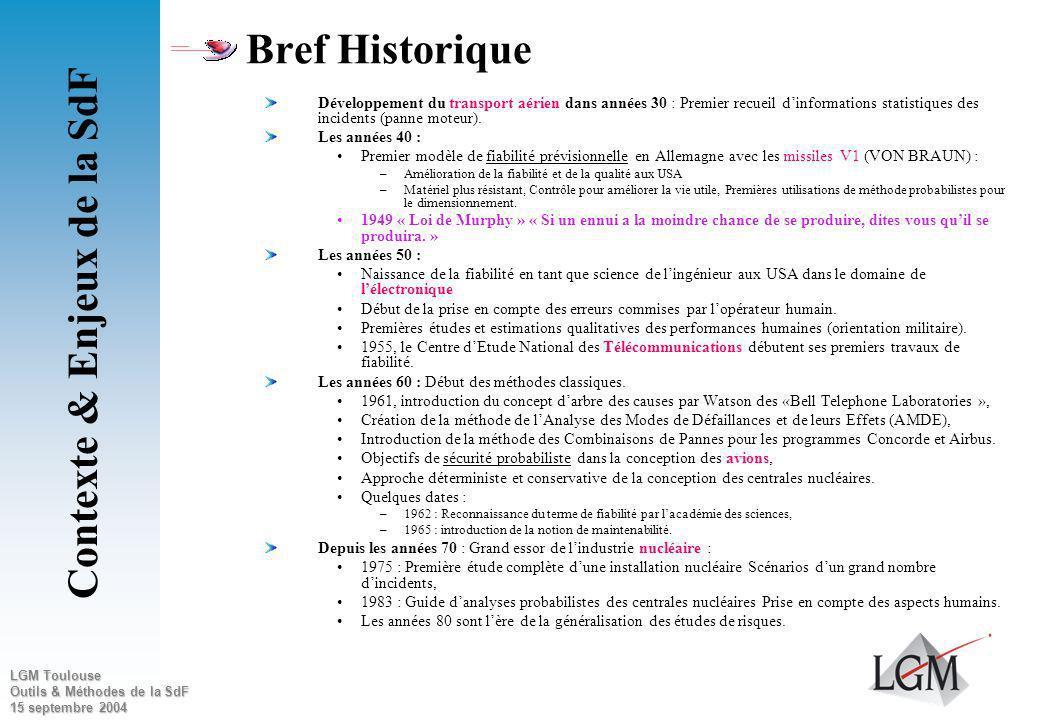 LGM Toulouse Outils & Méthodes de la SdF 15 septembre 2004 Définition de la Sûreté de Fonctionnement Fiabilité Reliability Disponibilité Availability