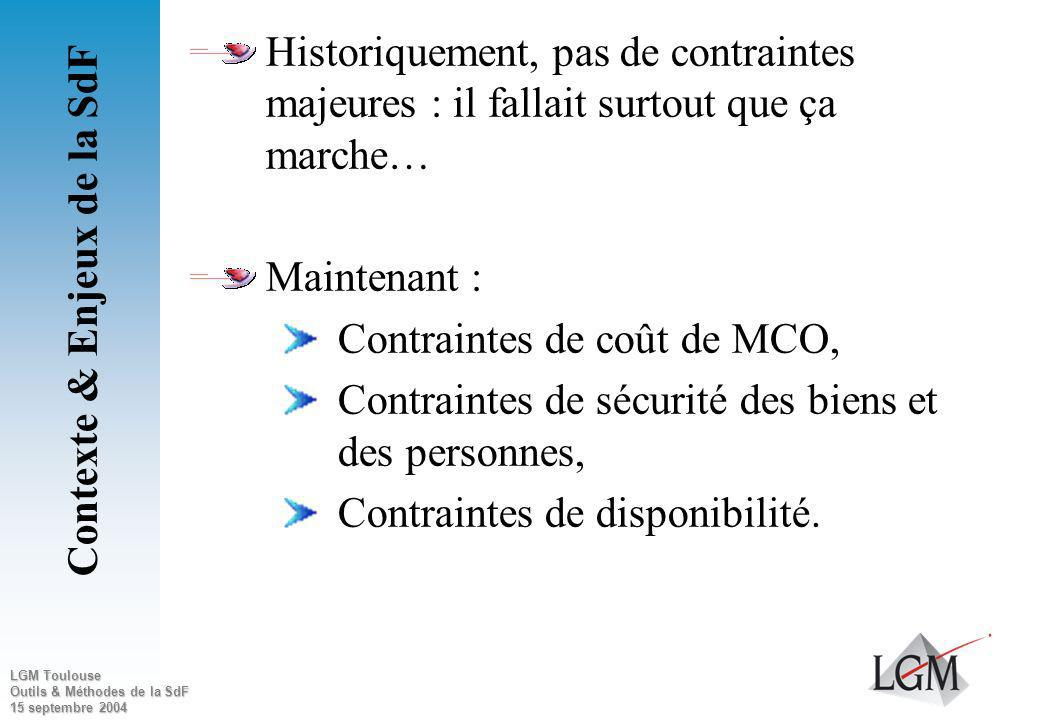 LGM Toulouse Outils & Méthodes de la SdF 15 septembre 2004 Bref Historique Développement du transport aérien dans années 30 : Premier recueil dinforma