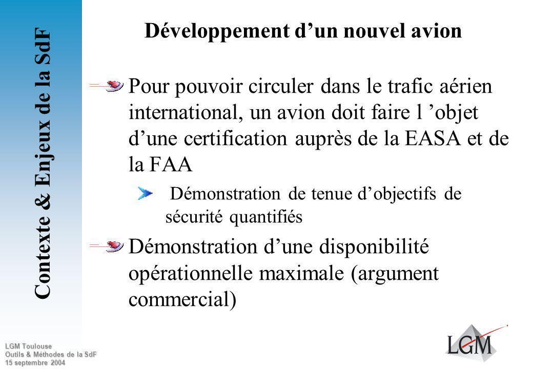 LGM Toulouse Outils & Méthodes de la SdF 15 septembre 2004 Historiquement, pas de contraintes majeures : il fallait surtout que ça marche… Maintenant