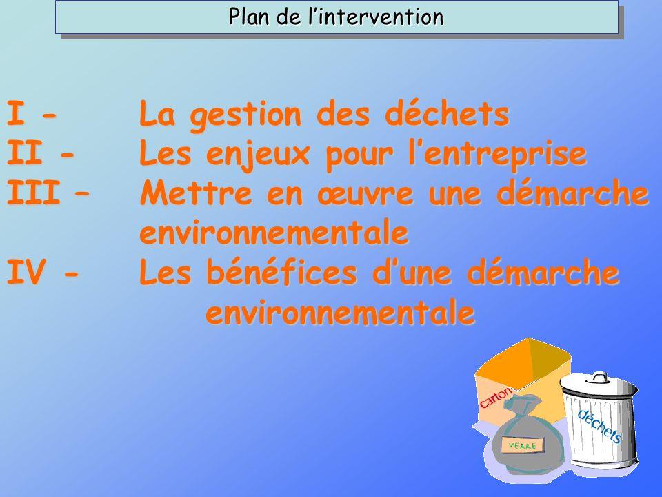 I -La gestion des déchets II -Les enjeux pour lentreprise III –Mettre en œuvre une démarche environnementale IV -Les bénéfices dune démarche environne