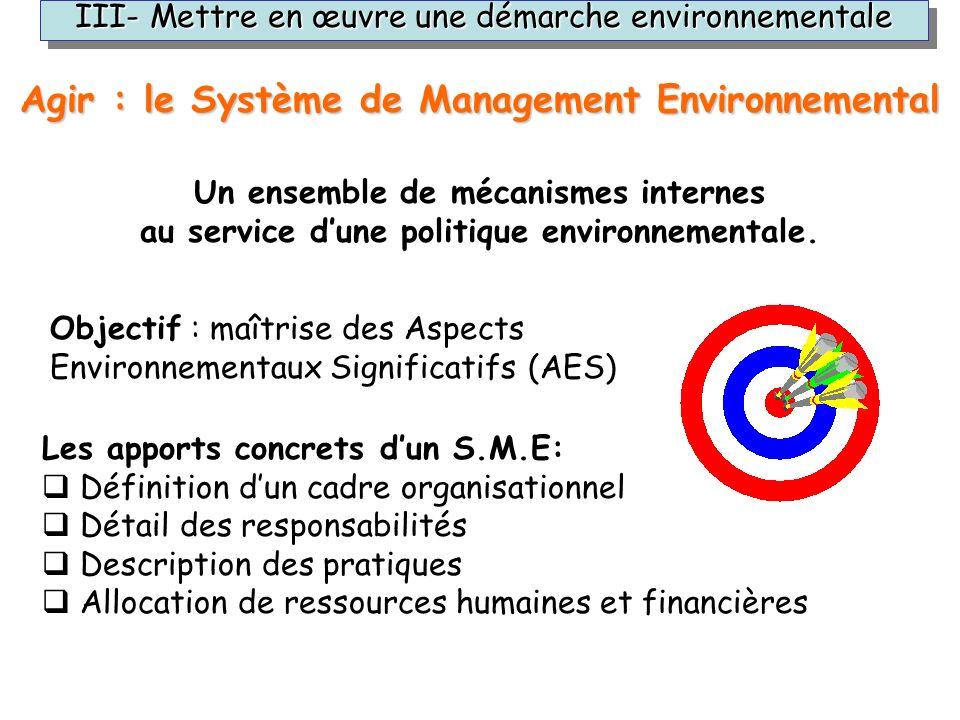Un ensemble de mécanismes internes au service dune politique environnementale. Les apports concrets dun S.M.E: q Définition dun cadre organisationnel