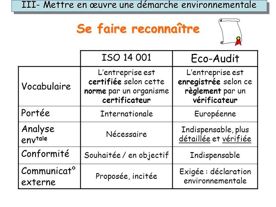 ISO 14 001 Eco-Audit Vocabulaire Lentreprise est certifiée selon cette norme par un organisme certificateur Lentreprise est enregistrée selon ce règle