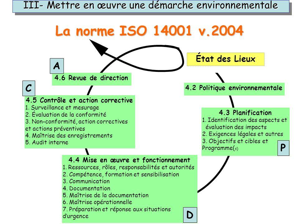 4.2 Politique environnementale 4.4 Mise en œuvre et fonctionnement 1. Ressources, rôles, responsabilités et autorités 2. Compétence, formation et sens