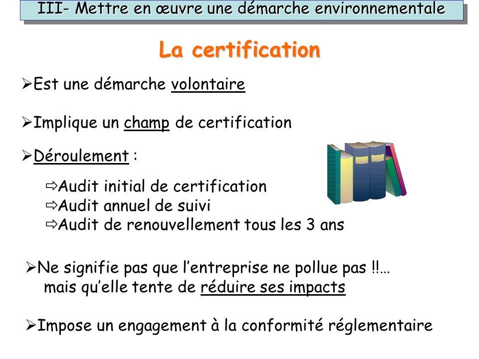 Déroulement : Audit initial de certification Audit annuel de suivi Audit de renouvellement tous les 3 ans Ne signifie pas que lentreprise ne pollue pa