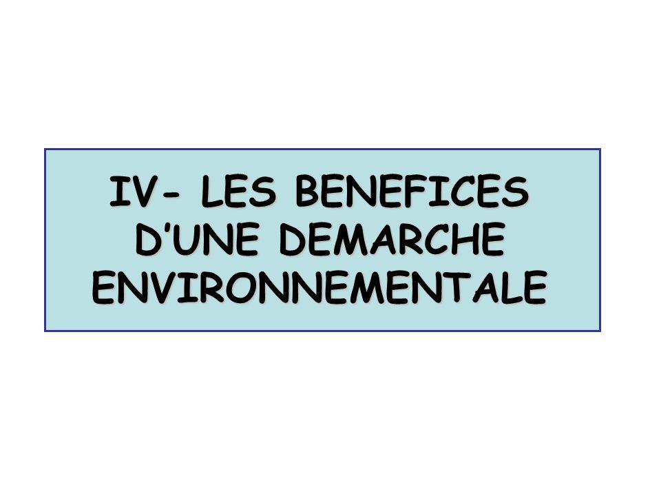 IV- LES BENEFICES DUNE DEMARCHE ENVIRONNEMENTALE