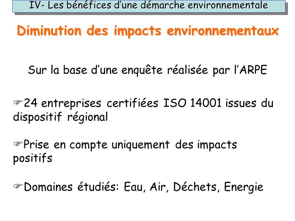Sur la base dune enquête réalisée par lARPE 24 entreprises certifiées ISO 14001 issues du dispositif régional Prise en compte uniquement des impacts p