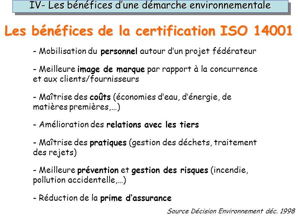 Source Décision Environnement déc. 1998 - Mobilisation du personnel autour dun projet fédérateur - Meilleure image de marque par rapport à la concurre