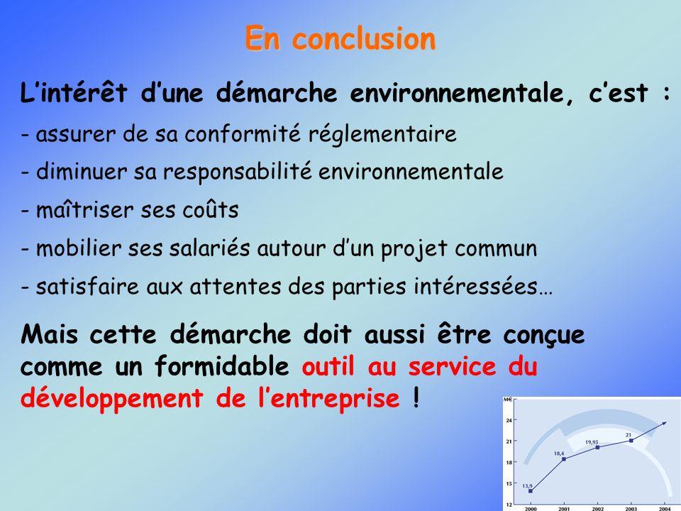Lintérêt dune démarche environnementale, cest : - assurer de sa conformité réglementaire - diminuer sa responsabilité environnementale - maîtriser ses