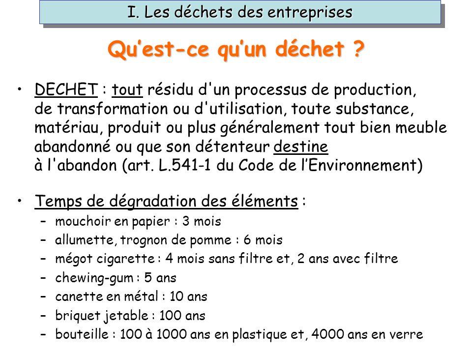 DECHET : tout résidu d'un processus de production, de transformation ou d'utilisation, toute substance, matériau, produit ou plus généralement tout bi
