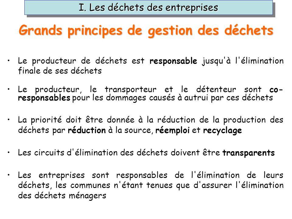 Le producteur de déchets est responsable jusqu'à l'élimination finale de ses déchets Le producteur, le transporteur et le détenteur sont co- responsab