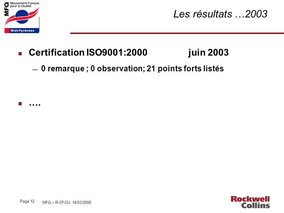 MFQ – R-CF/GJ 14/03/2006 Page 12 Les résultats …2003 n Certification ISO9001:2000 juin 2003 0 remarque ; 0 observation; 21 points forts listés n ….
