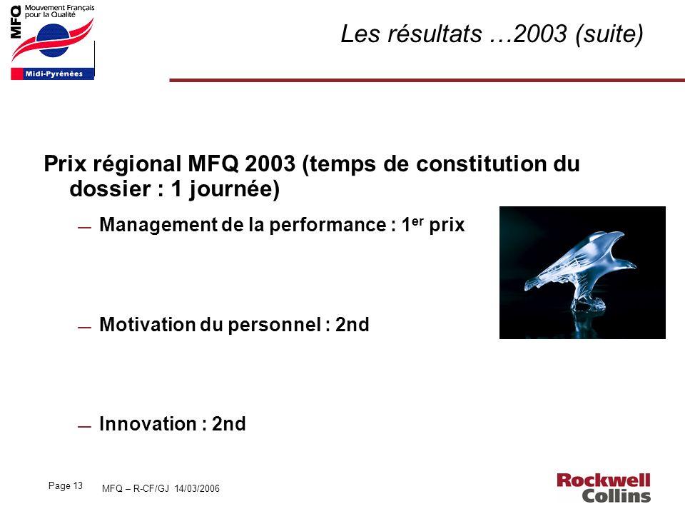 MFQ – R-CF/GJ 14/03/2006 Page 13 Les résultats …2003 (suite) Prix régional MFQ 2003 (temps de constitution du dossier : 1 journée) Management de la pe