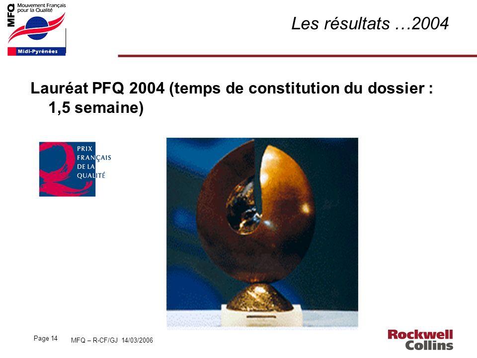 MFQ – R-CF/GJ 14/03/2006 Page 14 Les résultats …2004 Lauréat PFQ 2004 (temps de constitution du dossier : 1,5 semaine)