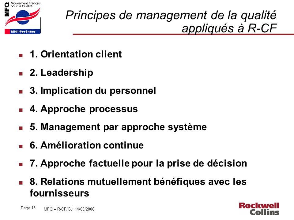 MFQ – R-CF/GJ 14/03/2006 Page 18 Principes de management de la qualité appliqués à R-CF n 1. Orientation client n 2. Leadership n 3. Implication du pe