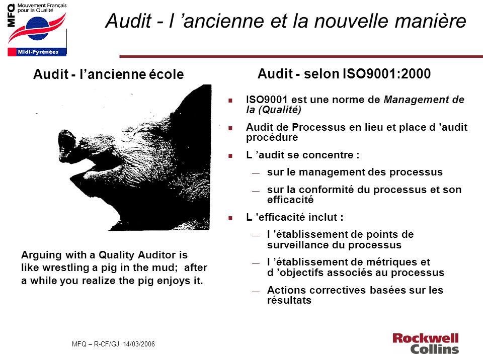 MFQ – R-CF/GJ 14/03/2006 Audit - l ancienne et la nouvelle manière n ISO9001 est une norme de Management de la (Qualité) n Audit de Processus en lieu