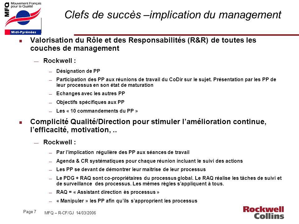 MFQ – R-CF/GJ 14/03/2006 Page 7 Clefs de succès –implication du management n Valorisation du Rôle et des Responsabilités (R&R) de toutes les couches d