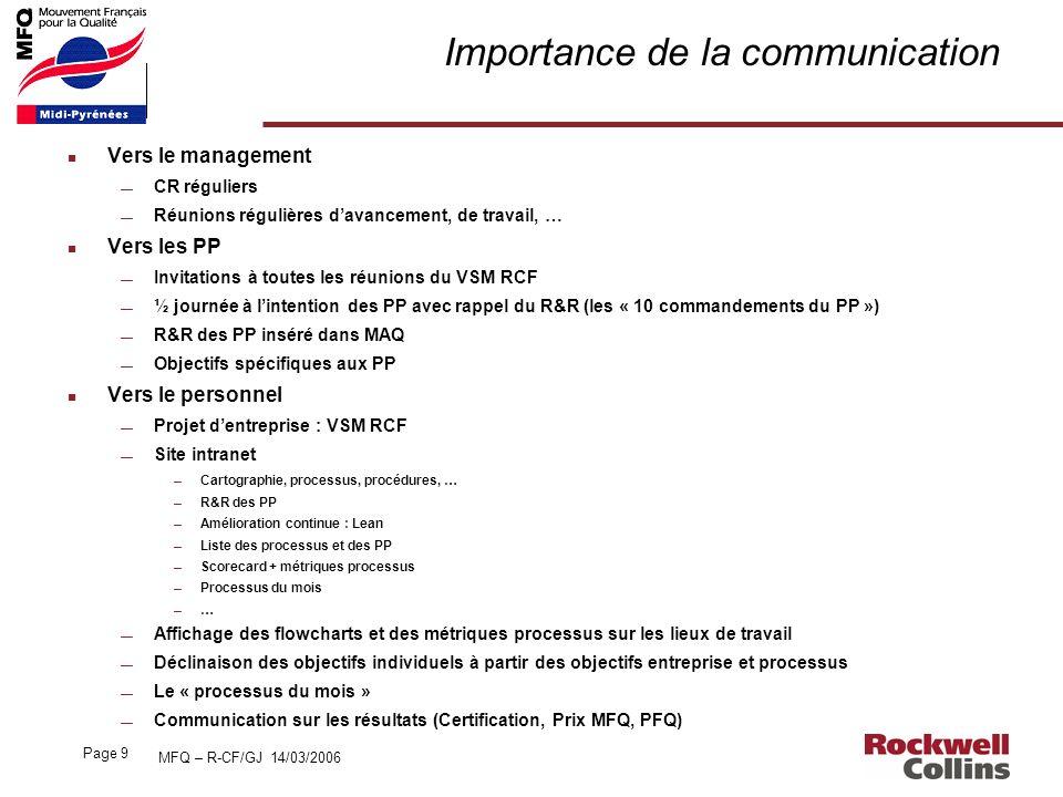 MFQ – R-CF/GJ 14/03/2006 Page 9 Importance de la communication n Vers le management CR réguliers Réunions régulières davancement, de travail, … n Vers