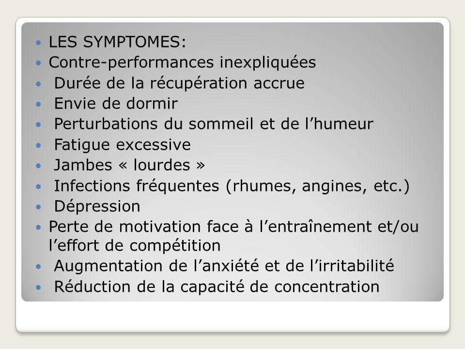 LES SYMPTOMES: Contre-performances inexpliquées Durée de la récupération accrue Envie de dormir Perturbations du sommeil et de lhumeur Fatigue excessi