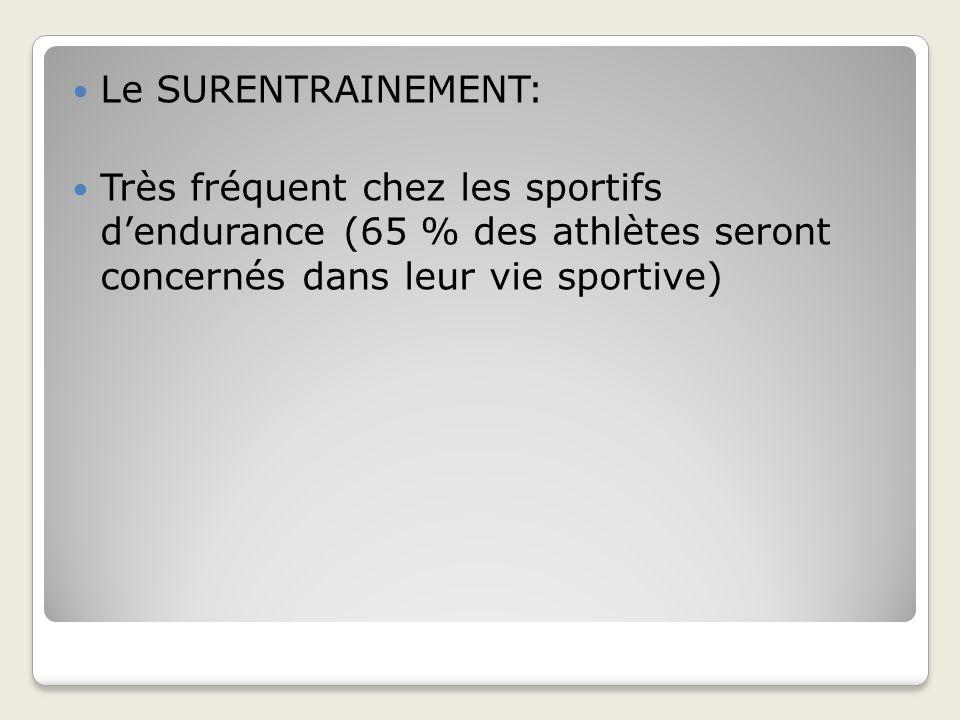Le SURENTRAINEMENT: Très fréquent chez les sportifs dendurance (65 % des athlètes seront concernés dans leur vie sportive)