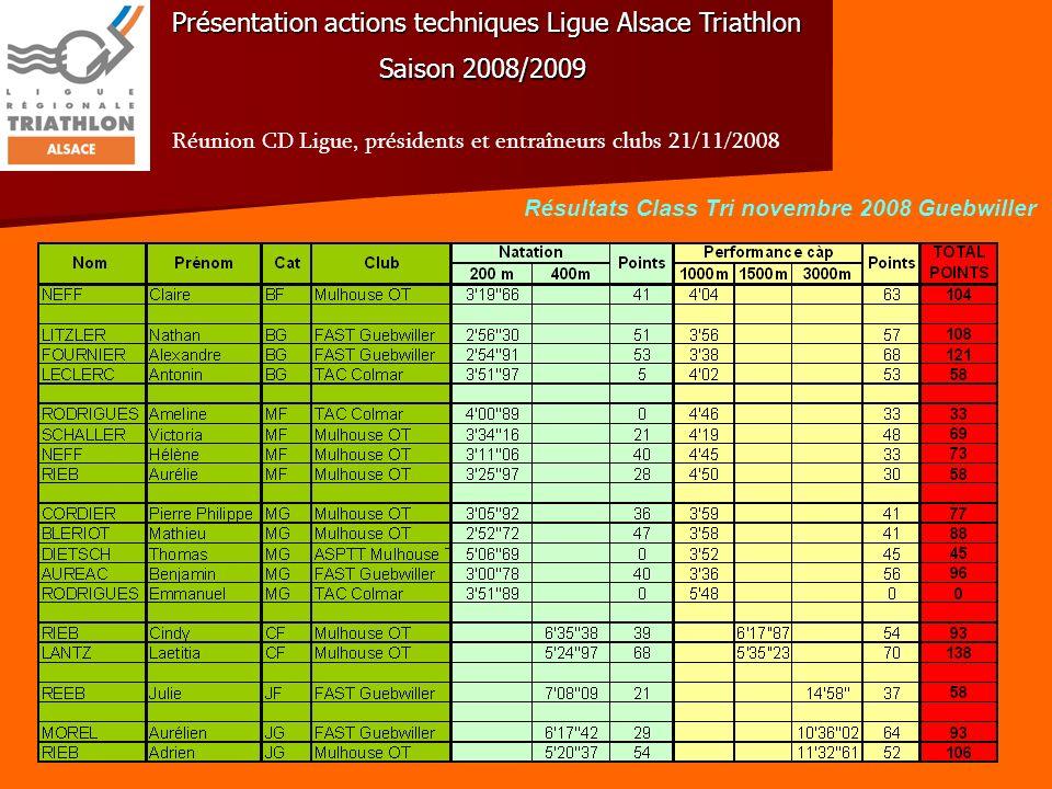 Présentation actions techniques Ligue Alsace Triathlon Saison 2008/2009 Réunion CD Ligue, présidents et entraîneurs clubs 21/11/2008 Effectif Class Tri novembre 2008 Molsheim