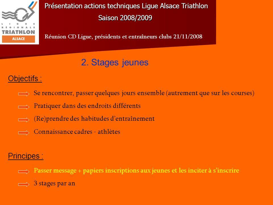 Présentation actions techniques Ligue Alsace Triathlon Saison 2008/2009 Réunion CD Ligue, présidents et entraîneurs clubs 21/11/2008 7-8 février à URBEIS (nouveauté 2009 !) Stage week end plus axé nature 28-29-30 avril (2e semaine congés scolaire) Stage plus orienté triathlon dans une logique pré-compétitive Lieu encore à définir Stage à Buhl et Reningue 10 au 12 août : Préparation – Sélection Championnat France des Ligues Motivation – communication - sensibilisation