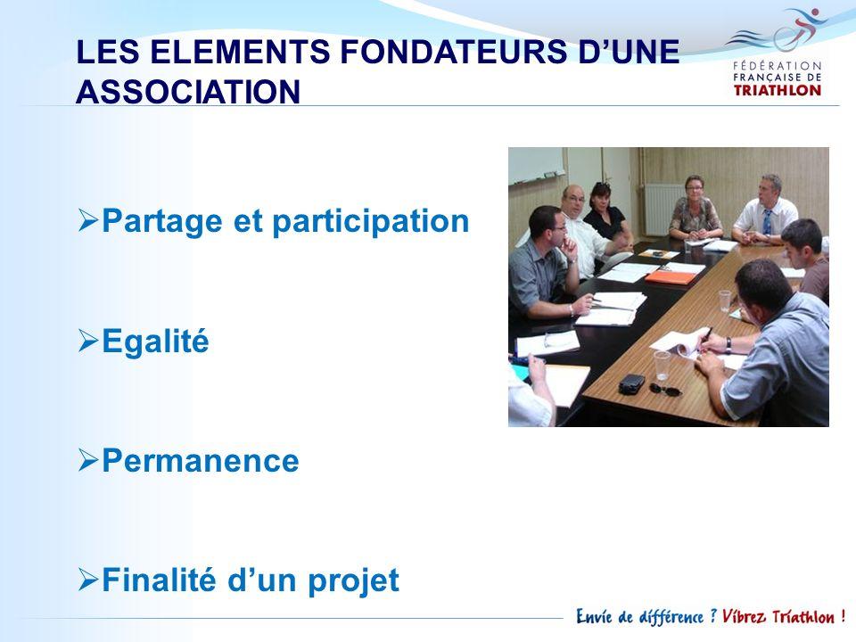 LES ELEMENTS FONDATEURS DUNE ASSOCIATION Partage et participation Egalité Permanence Finalité dun projet
