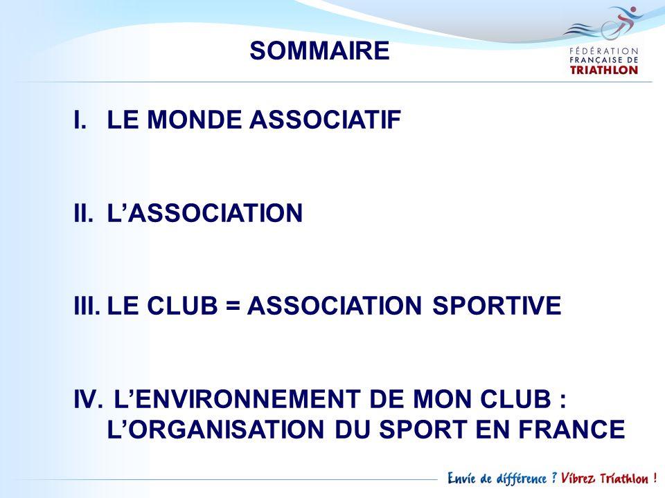 SOMMAIRE I.LE MONDE ASSOCIATIF II.LASSOCIATION III.LE CLUB = ASSOCIATION SPORTIVE IV. LENVIRONNEMENT DE MON CLUB : LORGANISATION DU SPORT EN FRANCE