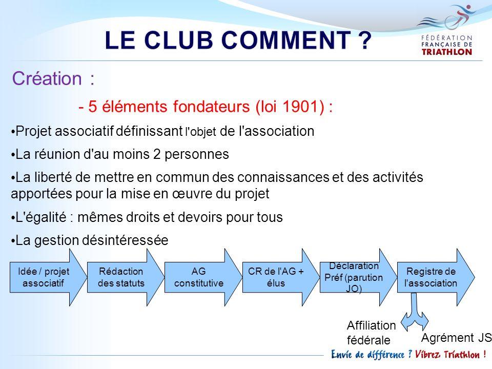 Création : - 5 éléments fondateurs (loi 1901) : Projet associatif définissant l'objet de l'association La réunion d'au moins 2 personnes La liberté de