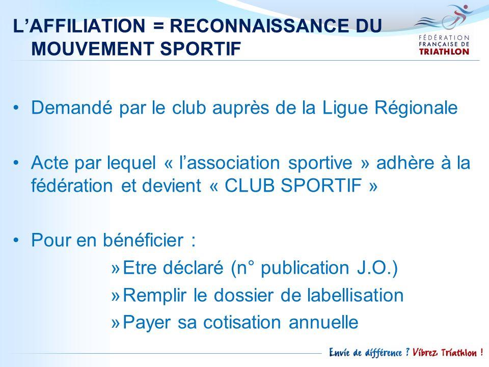 LAFFILIATION = RECONNAISSANCE DU MOUVEMENT SPORTIF Demandé par le club auprès de la Ligue Régionale Acte par lequel « lassociation sportive » adhère à