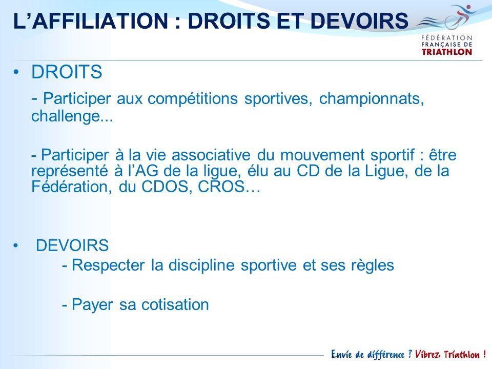 LAFFILIATION : DROITS ET DEVOIRS DROITS - Participer aux compétitions sportives, championnats, challenge... - Participer à la vie associative du mouve