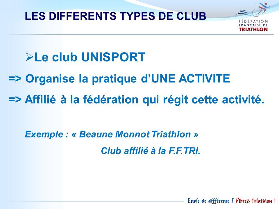 LES DIFFERENTS TYPES DE CLUB Le club UNISPORT => Organise la pratique dUNE ACTIVITE => Affilié à la fédération qui régit cette activité. Exemple : « B