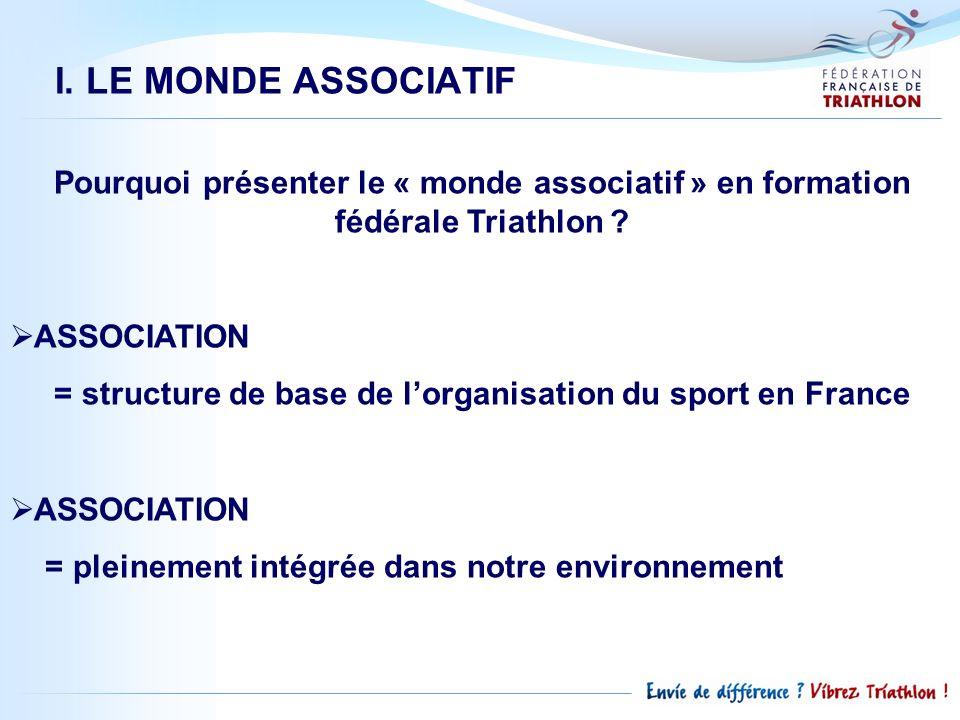I. LE MONDE ASSOCIATIF Pourquoi présenter le « monde associatif » en formation fédérale Triathlon ? ASSOCIATION = structure de base de lorganisation d