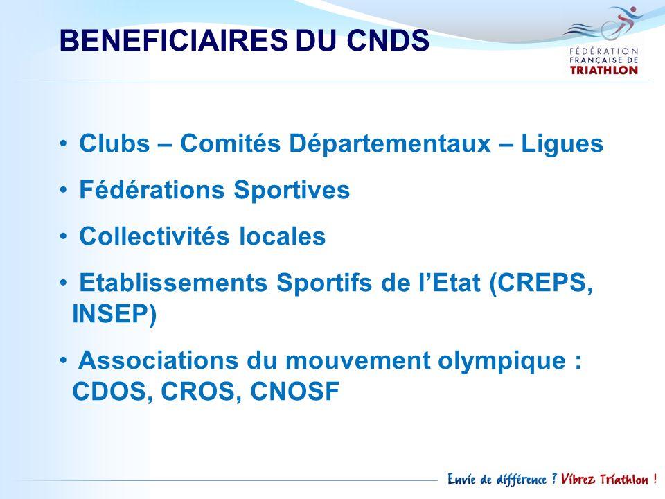 BENEFICIAIRES DU CNDS Clubs – Comités Départementaux – Ligues Fédérations Sportives Collectivités locales Etablissements Sportifs de lEtat (CREPS, INS