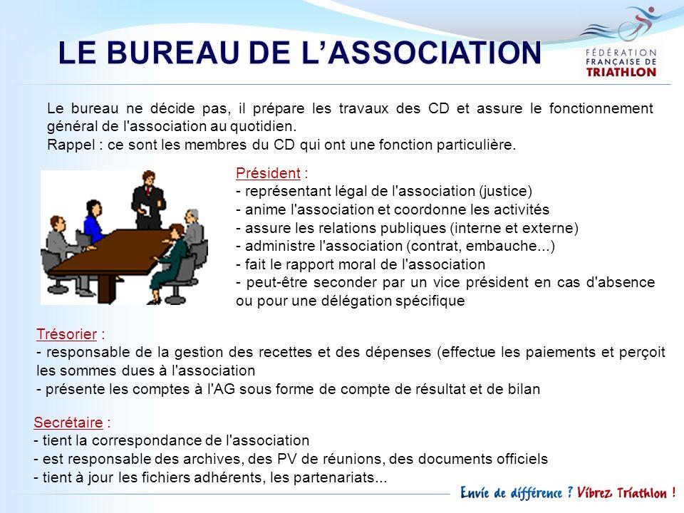 Président : - représentant légal de l'association (justice) - anime l'association et coordonne les activités - assure les relations publiques (interne