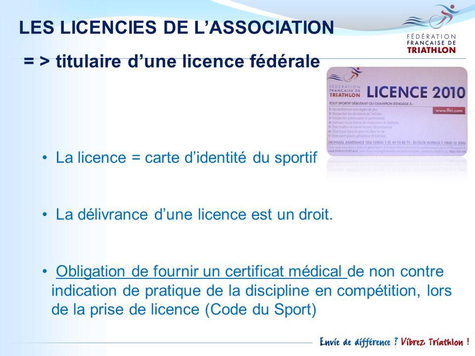 LES LICENCIES DE LASSOCIATION = > titulaire dune licence fédérale La licence = carte didentité du sportif La délivrance dune licence est un droit. Obl