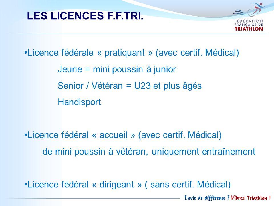 LES LICENCES F.F.TRI. Licence fédérale « pratiquant » (avec certif. Médical) Jeune = mini poussin à junior Senior / Vétéran = U23 et plus âgés Handisp