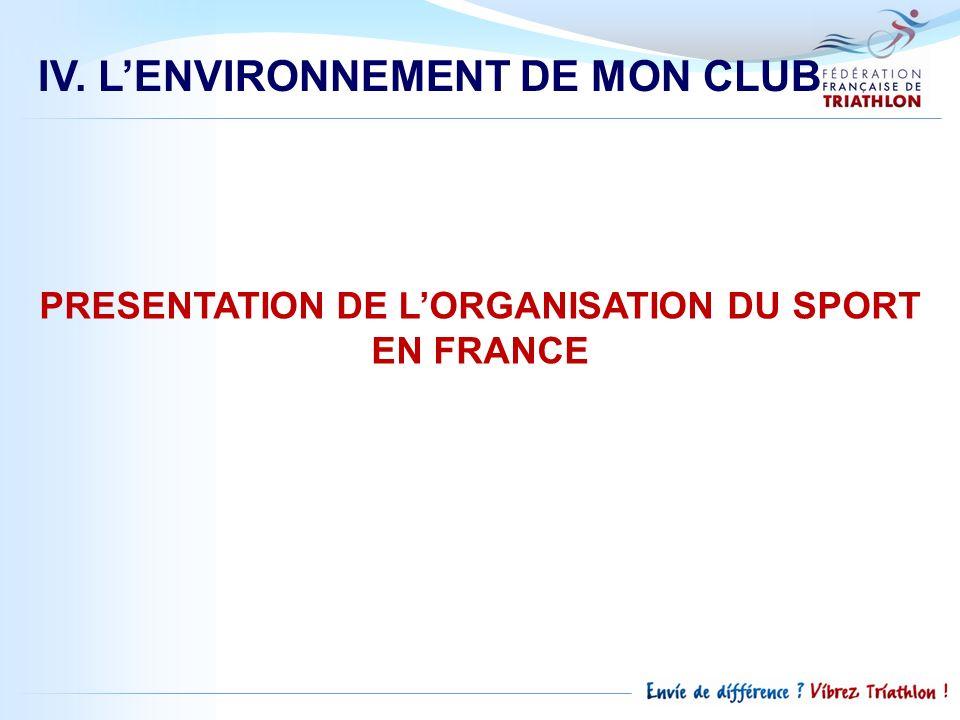 IV. LENVIRONNEMENT DE MON CLUB PRESENTATION DE LORGANISATION DU SPORT EN FRANCE
