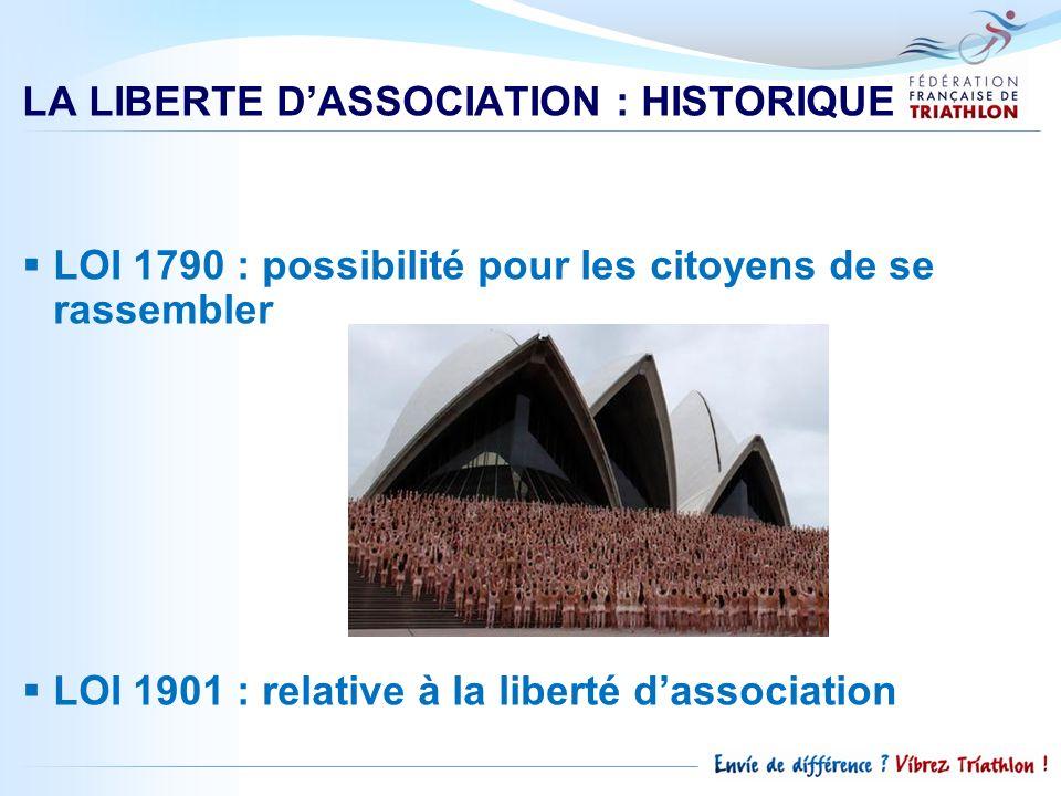 LA LIBERTE DASSOCIATION : HISTORIQUE LOI 1790 : possibilité pour les citoyens de se rassembler LOI 1901 : relative à la liberté dassociation