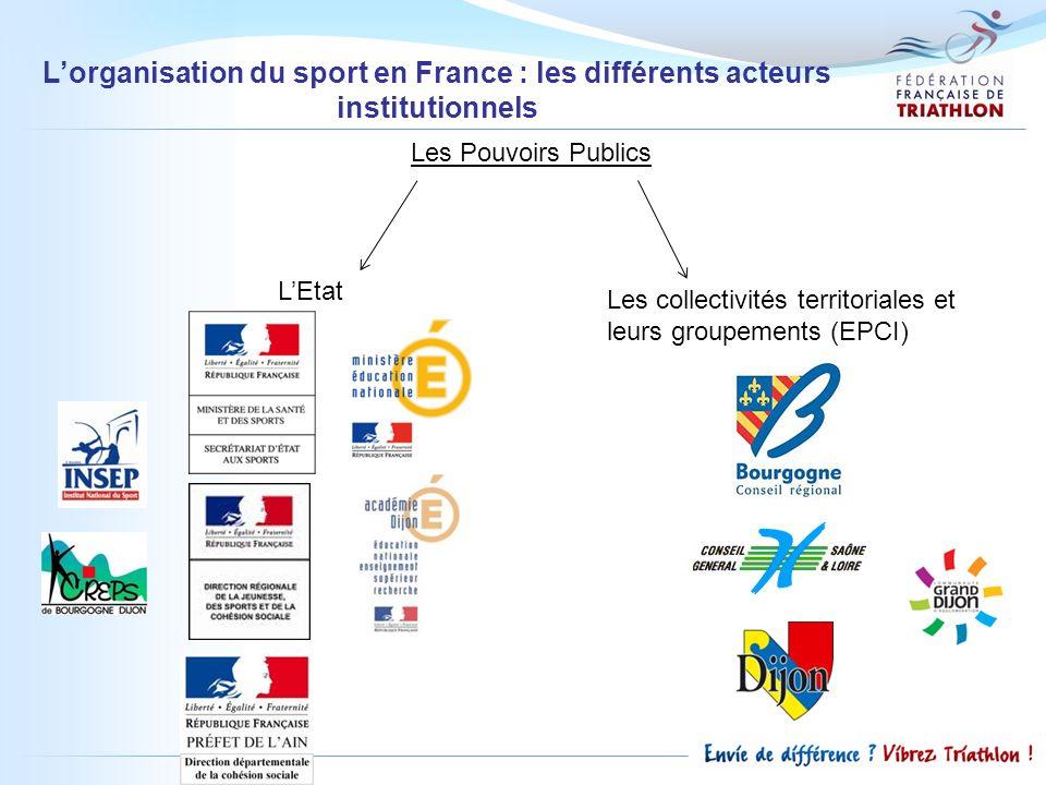 Lorganisation du sport en France : les différents acteurs institutionnels Les Pouvoirs Publics LEtat Les collectivités territoriales et leurs groupeme