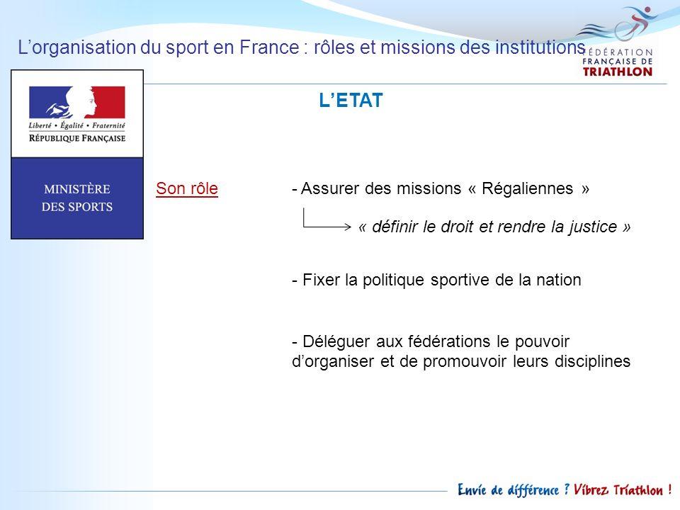 Lorganisation du sport en France : rôles et missions des institutions LETAT Son rôle - Assurer des missions « Régaliennes » - Fixer la politique sport