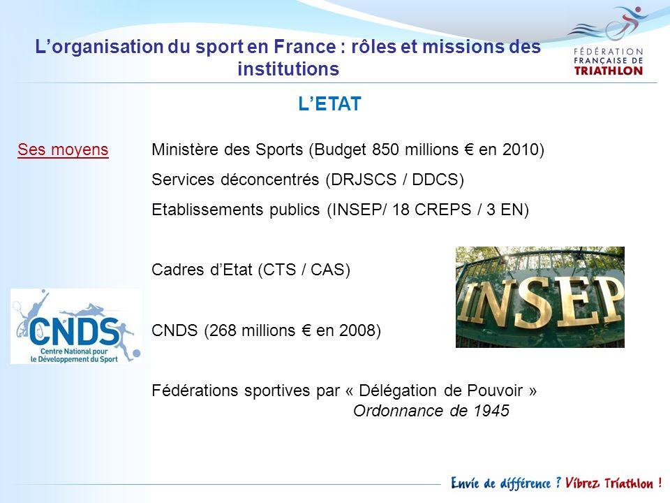 Lorganisation du sport en France : rôles et missions des institutions LETAT Ses moyens Ministère des Sports (Budget 850 millions en 2010) Services déc