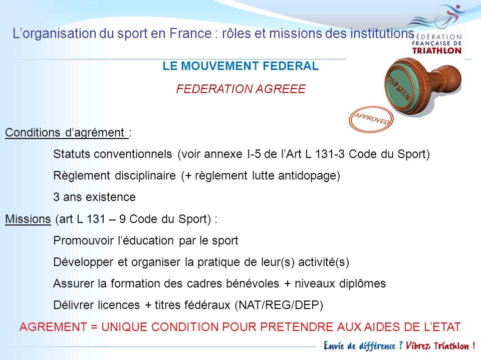 Lorganisation du sport en France : rôles et missions des institutions LE MOUVEMENT FEDERAL FEDERATION AGREEE Conditions dagrément : Statuts convention