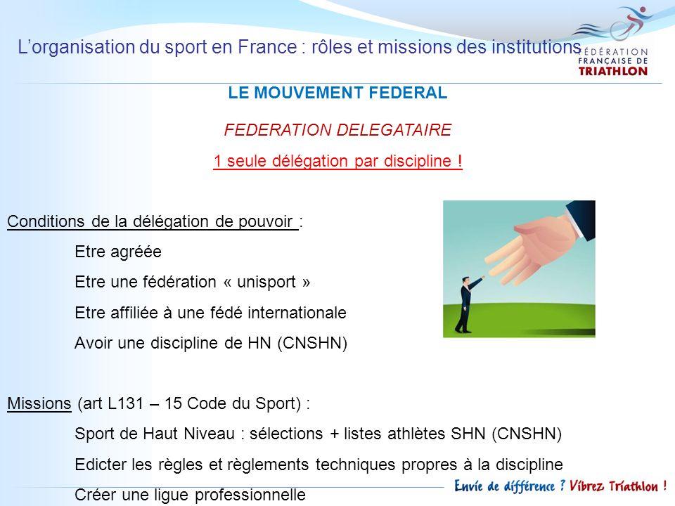 Lorganisation du sport en France : rôles et missions des institutions LE MOUVEMENT FEDERAL FEDERATION DELEGATAIRE 1 seule délégation par discipline !