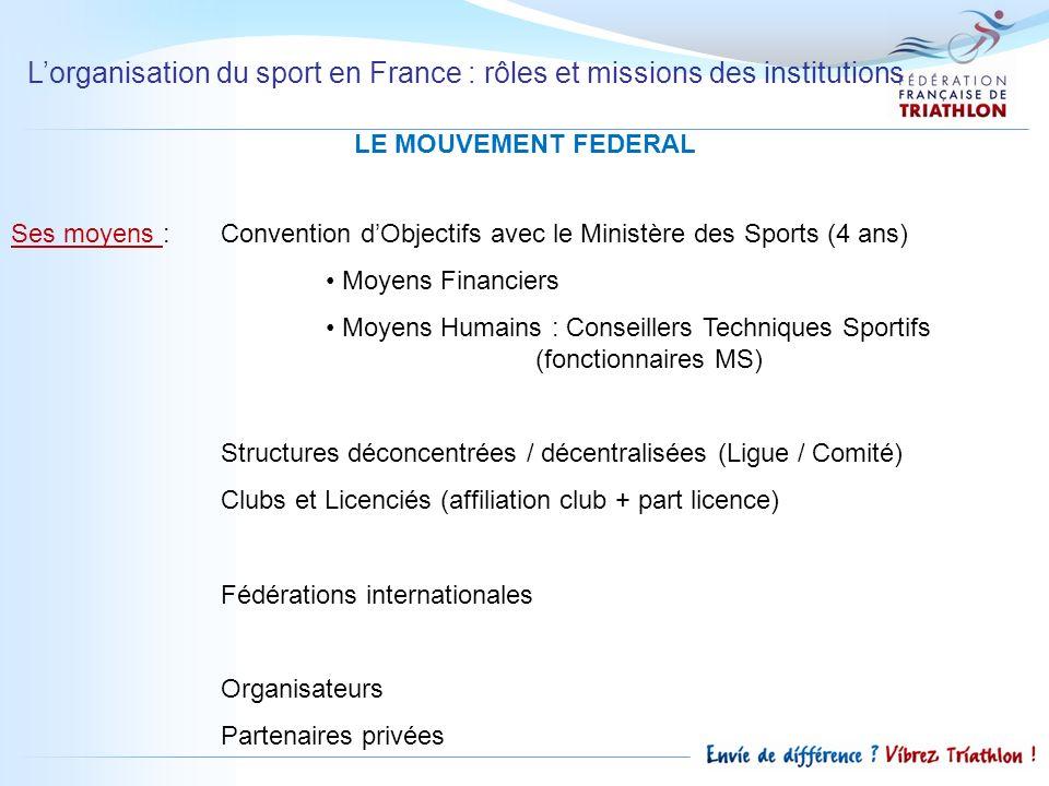 Ses moyens : Convention dObjectifs avec le Ministère des Sports (4 ans) Moyens Financiers Moyens Humains : Conseillers Techniques Sportifs (fonctionna