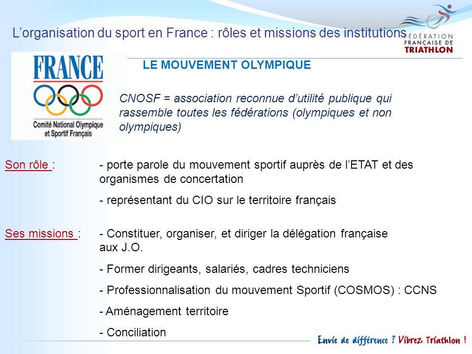 LE MOUVEMENT OLYMPIQUE Son rôle :- porte parole du mouvement sportif auprès de lETAT et des organismes de concertation - représentant du CIO sur le te