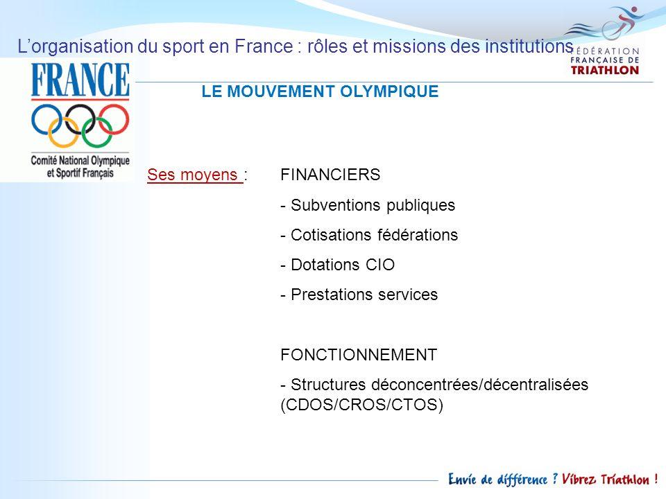 Lorganisation du sport en France : rôles et missions des institutions LE MOUVEMENT OLYMPIQUE Ses moyens : FINANCIERS - Subventions publiques - Cotisat