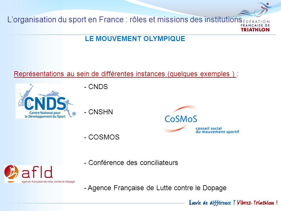 Lorganisation du sport en France : rôles et missions des institutions LE MOUVEMENT OLYMPIQUE Représentations au sein de différentes instances (quelque