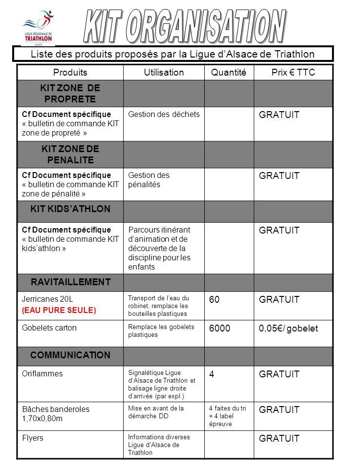 ProduitsUtilisationQuantitéPrix TTC KIT ZONE DE PROPRETE Cf Document spécifique « bulletin de commande KIT zone de propreté » Gestion des déchets GRATUIT KIT ZONE DE PENALITE Cf Document spécifique « bulletin de commande KIT zone de pénalité » Gestion des pénalités GRATUIT KIT KIDSATHLON Cf Document spécifique « bulletin de commande KIT kidsathlon » Parcours itinérant danimation et de découverte de la discipline pour les enfants GRATUIT RAVITAILLEMENT Jerricanes 20L (EAU PURE SEULE) Transport de leau du robinet, remplace les bouteilles plastiques 60GRATUIT Gobelets carton Remplace les gobelets plastiques 60000,05/ gobelet COMMUNICATION Oriflammes Signalétique Ligue dAlsace de Triathlon et balisage ligne droite darrivée (par expl.) 4GRATUIT Bâches banderoles 1,70x0,80m Mise en avant de la démarche DD 4 faites du tri + 4 label épreuve GRATUIT Flyers Informations diverses Ligue dAlsace de Triathlon GRATUIT Liste des produits proposés par la Ligue dAlsace de Triathlon