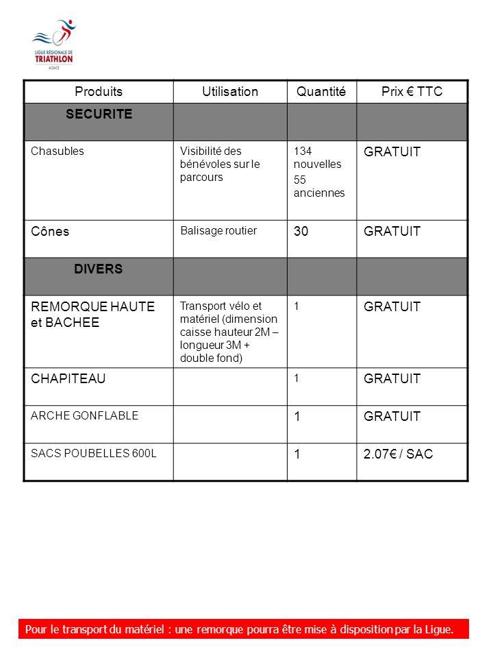 ProduitsUtilisationQuantitéPrix TTC SECURITE ChasublesVisibilité des bénévoles sur le parcours 134 nouvelles 55 anciennes GRATUIT Cônes Balisage routier 30GRATUIT DIVERS REMORQUE HAUTE et BACHEE Transport vélo et matériel (dimension caisse hauteur 2M – longueur 3M + double fond) 1 GRATUIT CHAPITEAU 1 GRATUIT ARCHE GONFLABLE 1GRATUIT SACS POUBELLES 600L 12.07 / SAC Pour le transport du matériel : une remorque pourra être mise à disposition par la Ligue.