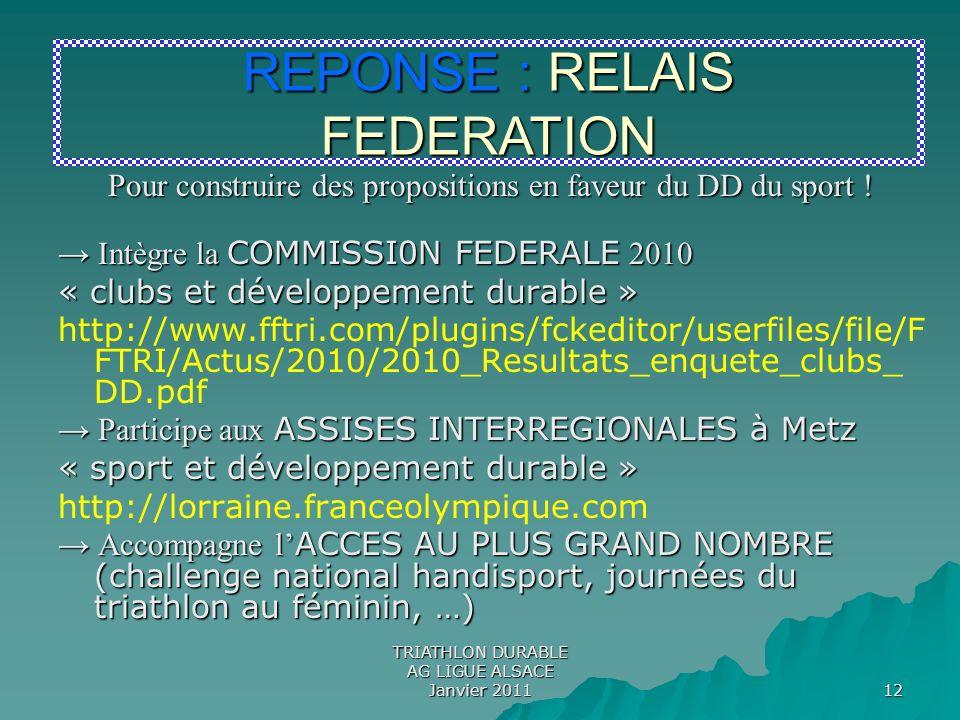 TRIATHLON DURABLE AG LIGUE ALSACE Janvier 2011 12 Pour construire des propositions en faveur du DD du sport ! Intègre la COMMISSI0N FEDERALE 2010 Intè
